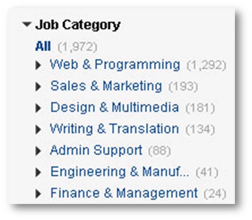 Job Category
