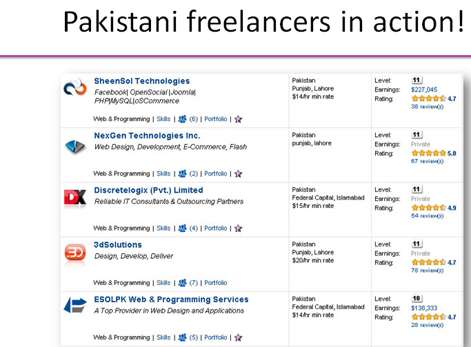 Pakistani freelancers in action!